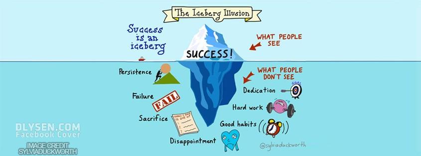 facebook cover photo the iceberg illusion